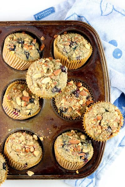 Image of GF muffins.