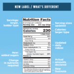 The New Nutrition Facts Panel - What You Need to Know @shawsimpleswaps