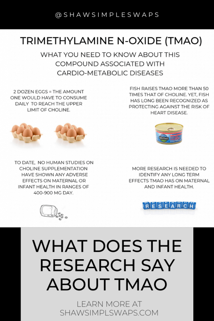 TMAO- What does the research say about TMAO & health. If you're thinking there's a typo here, I did not mean LMAO! In fact, TMAO is a compound that's received a of attention over the past few years and surprise surprise without much solid evidence.#DissectingMeatScience #ScienceBasedFacts #YouCanEatMeat #TMAOFacts