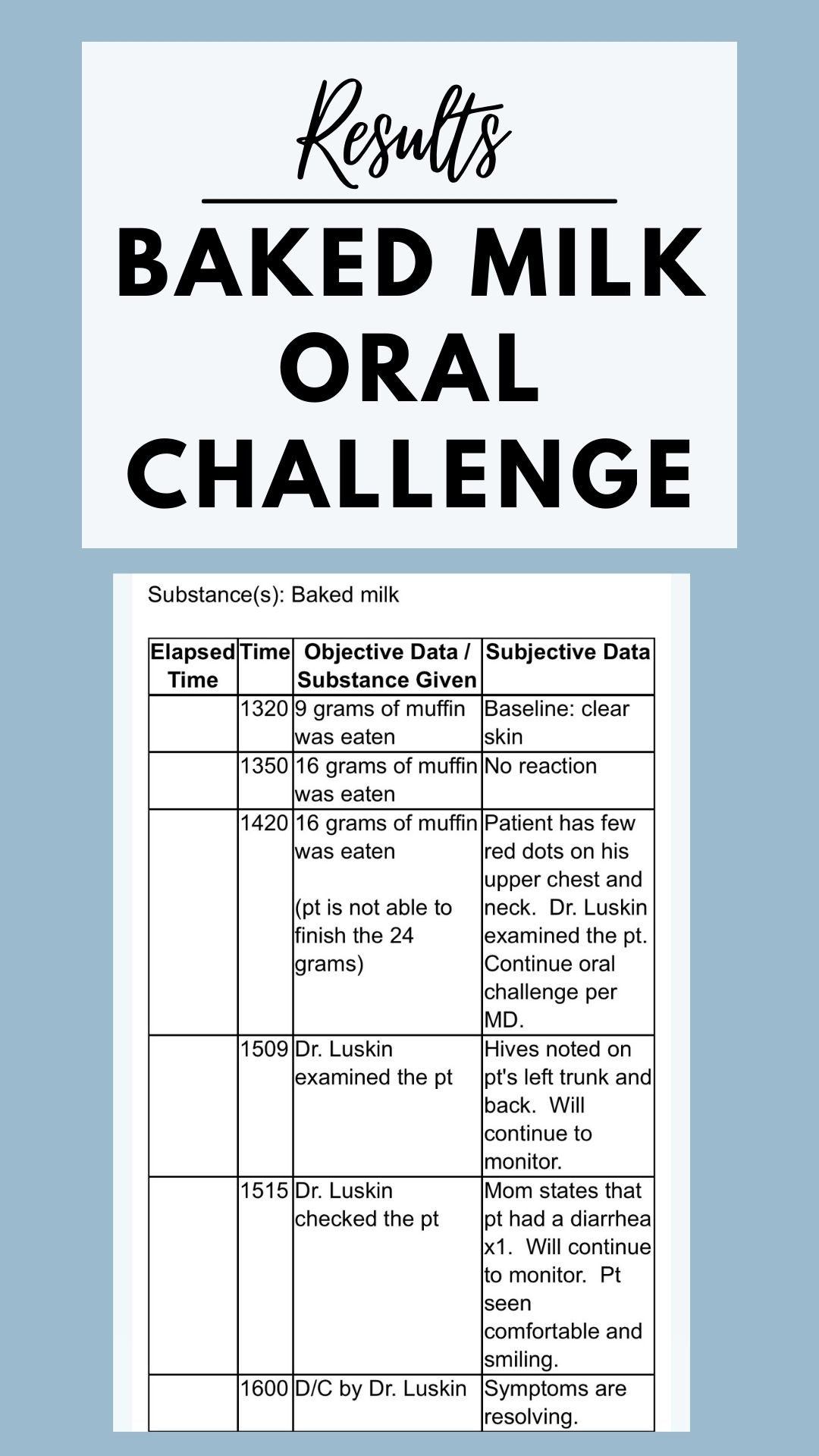 Baby Food Allergy Testing Information -Oral Food Test (1)
