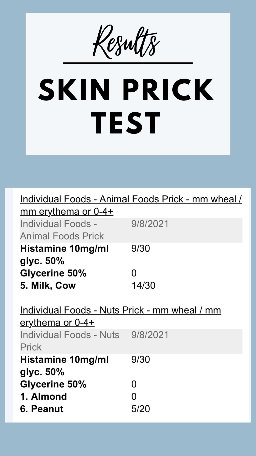 Skin Test Results for Baby Food Allergies